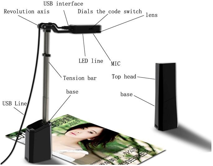 china portable scanners paperless fax scanner china portable scanners paperless fax scanner. Black Bedroom Furniture Sets. Home Design Ideas