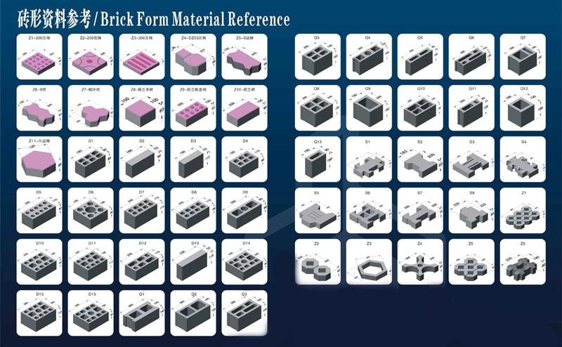 Types of Cement Blocks Cement Concrete Block Machine