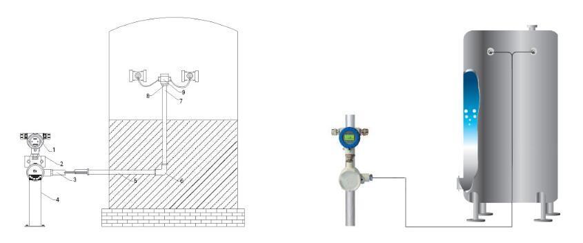 External Ultrasonic Liquid Level Switch 6m