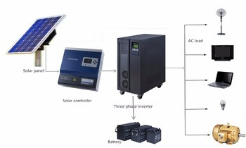 1kw/2kw/3kw/5kw 10kw-100kw off Grid Home Solar Kits/Panel/Energy Power System