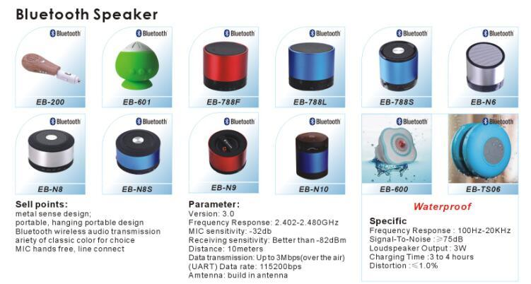 Wholesale Stereo Wireless Portable Bluetooth Speaker