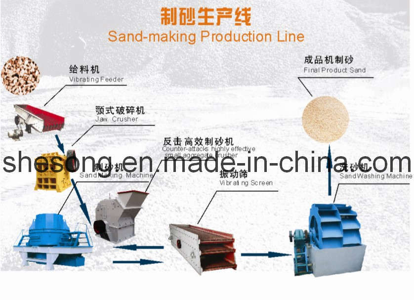 Sand Making Production Line/Sand Making Line/Sand Making Plant/Sand Processing Line