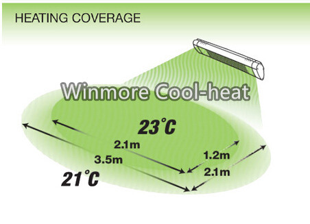 Winmore Far Halogen Heater Quartz Heater for Bathroom