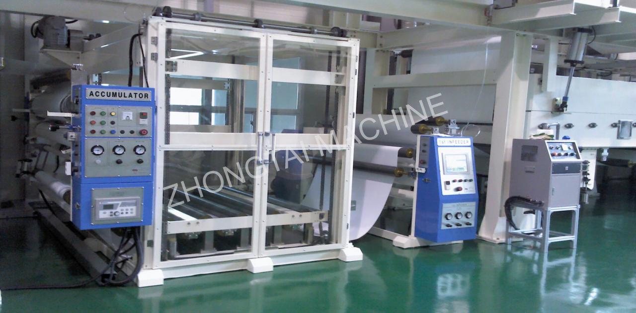 PVC Film Coating Machine, PVC Film Laminating Machine