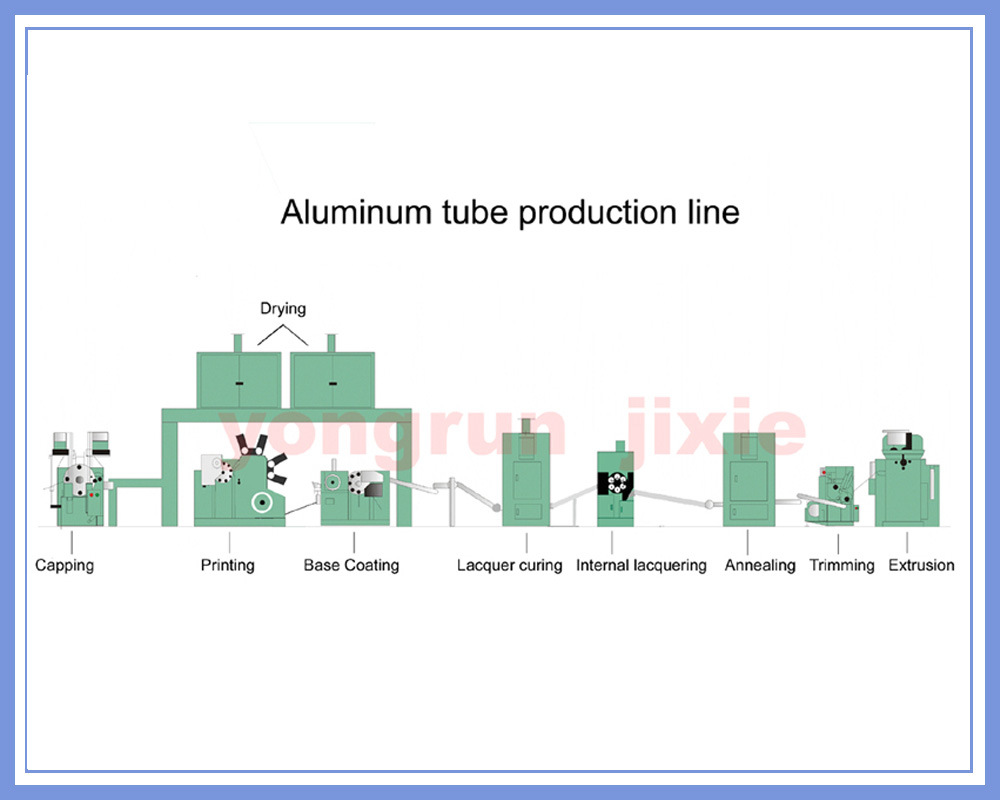 Collapsible Aluminium Tubes Production Lines