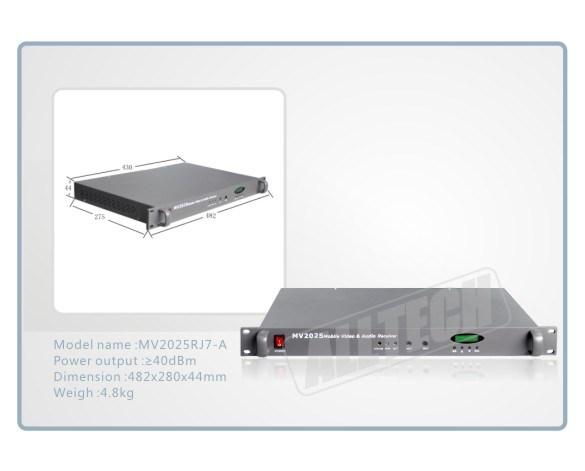 Digital Wireless Video Cofdm Receiver with Diversity Receiving Technology