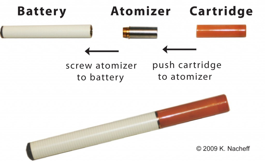 2015 Hot Selling Disposable E-Cigarette
