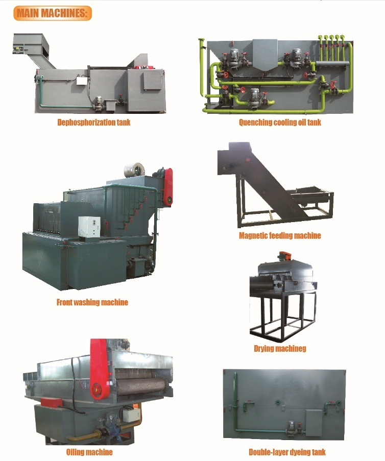 Continuous Conveyor Industrial Gas Controlled Mesh Belt Furnace/Heat Treatment Furnace