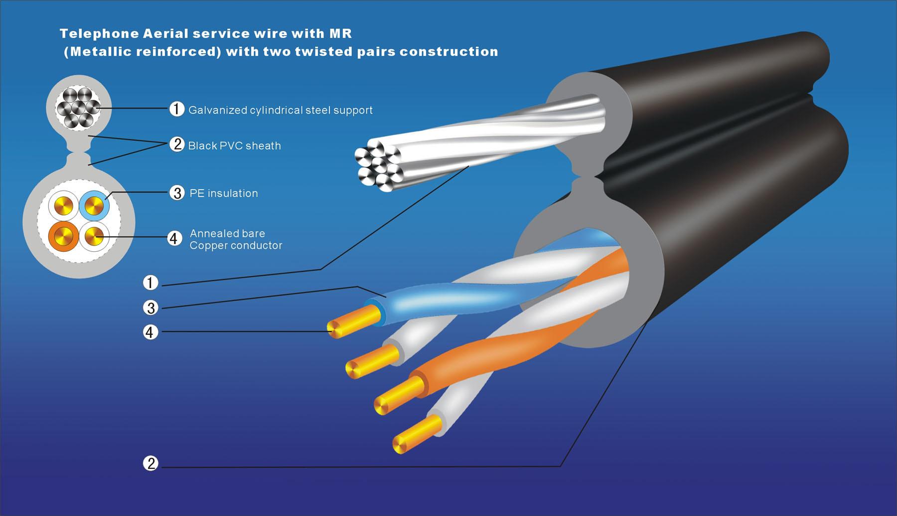 Telephone wiring diagram 8 Basic Telephone Wiring Diagram Telephone Inside Wiring Diagram Telephone Color Code