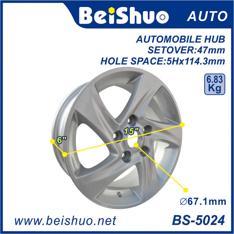 China 14/15 Inch Car Rims, Alloy Wheel, for Land Rover