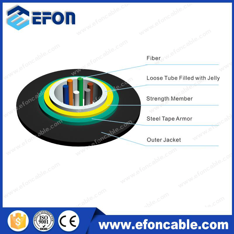 2-24core Steel Armoured Kevlar Reinforced Optical Fiber Cable Price