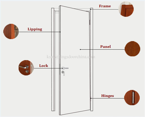 Interior Composite Veneer Painting Door for Construction