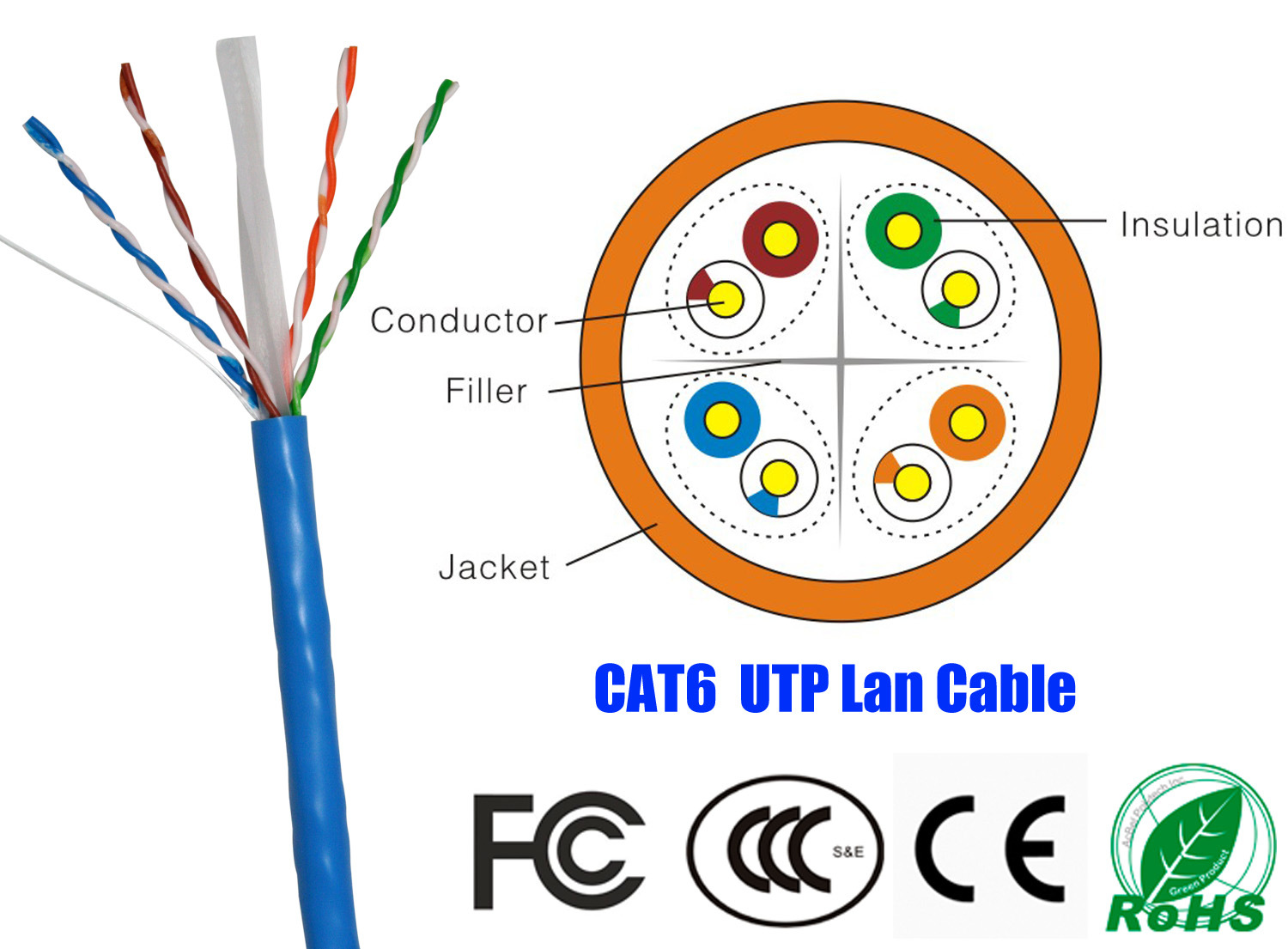 USB CABLE WIRING COLOR CODE - ELECTRIC MX TL on crossover cable pattern, crossover ethernet cable use, cat 5e crossover cable diagram, lan crossover cable diagram, crossover cable construction diagram, crossover cable cable, crossover cable wiring scheme, crossover cable setup, crossover cable wire, crossover cable color, crossover straight through cabling guide, crossover vs straight through ethernet cable, crossover ethernet cable wall plate, crossover cable assembly, crossover ethernet cable adapter, make crossover cable diagram, cat 5 crossover cable diagram, rj crossover cable diagram, cross connect cable diagram, cat 6 crossover cable diagram,