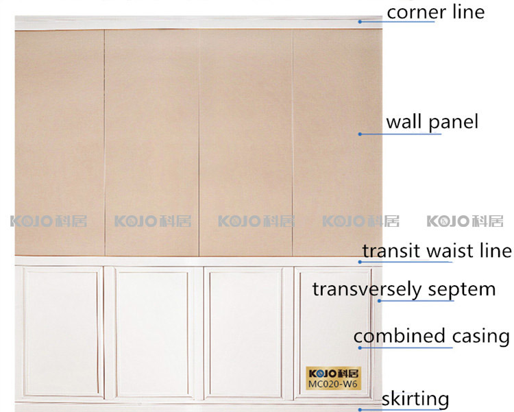 OEM/ODM Home Decoration Anti-Mildew WPC Wall Panel (W6-P1)