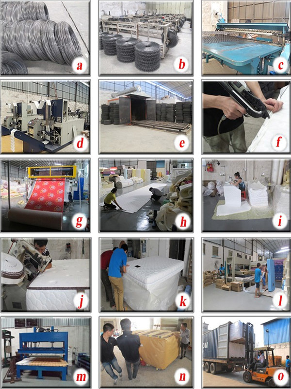 China Factory Knitting Fabric Mattress