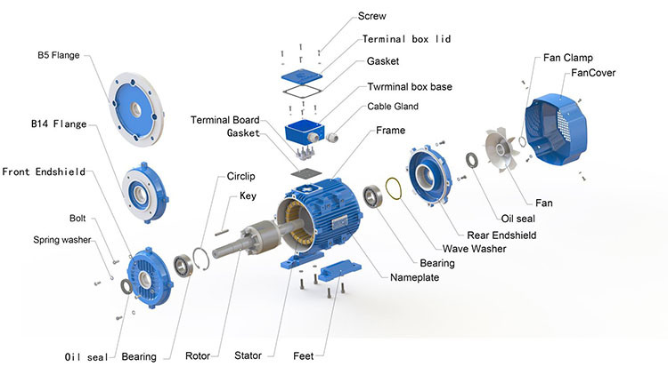 Ye2 Three Phase 5.5kw Electro-Magnetic Speed-Governing Asynchronous Motor