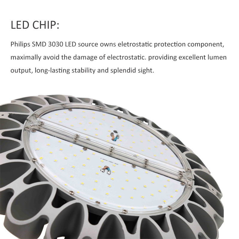 UFO Industrial Philips Moso IP65 150W LED High Bay Light
