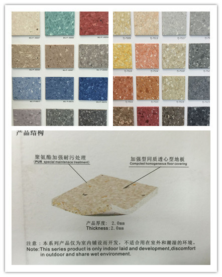 Calender Line for PVC Soft Film/Floor Covering