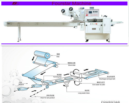 Bread Cake Pillow Packing Machinery