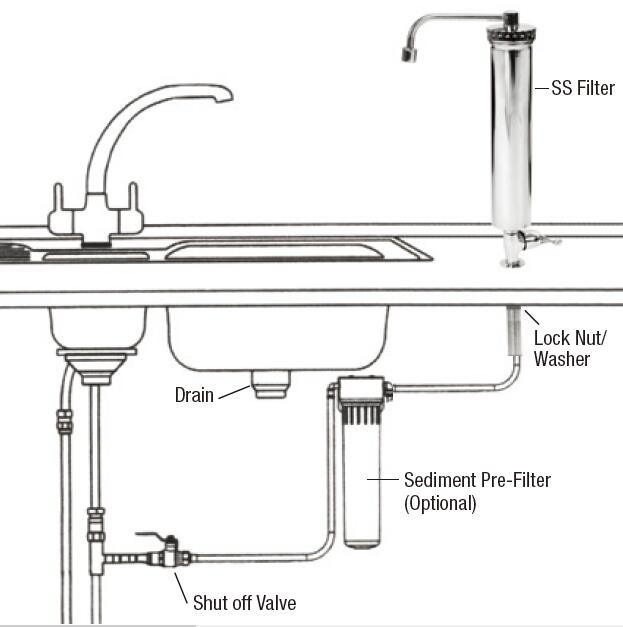 Countertop Water Purifier with Ceramic Filter and Desk Mounted Design Qy-GB-03A
