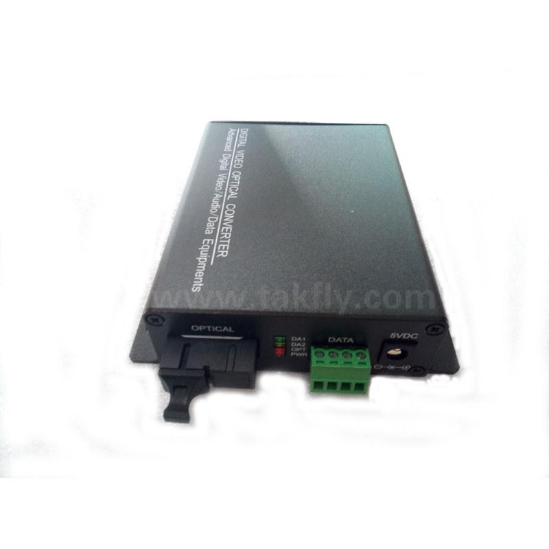 RS485 Digital Video Fiber Optical Transmitter/Reveiver