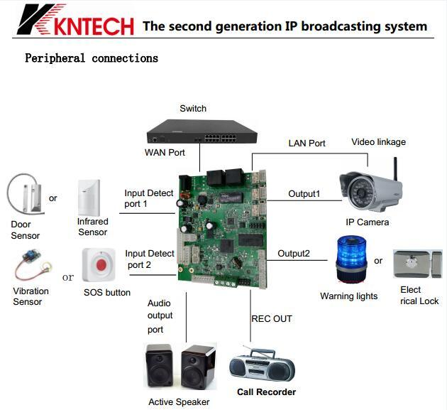Parking Lot Intecom PCB Board Kntech Kn518 VoIP Card Kit Surface Mount