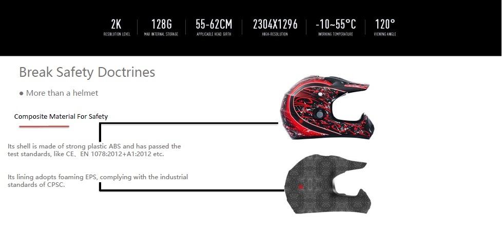 Smart Helmet with Camera, Blueteeth, WiFi, APP
