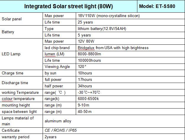 2017 Best Solar Street Light All in One Solar Light
