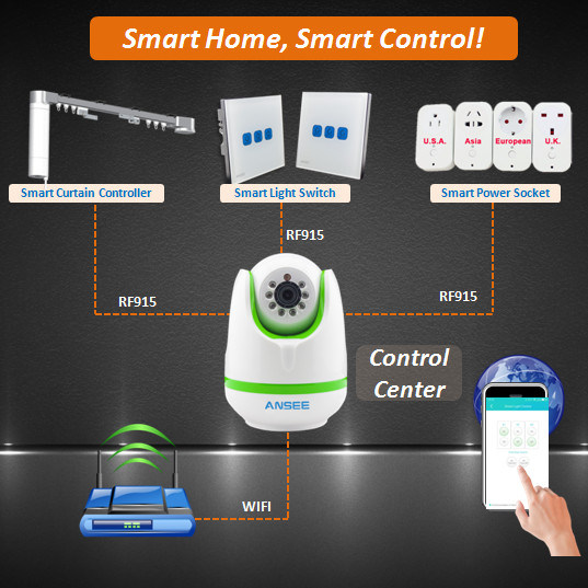 Smart Home System for Home Automation