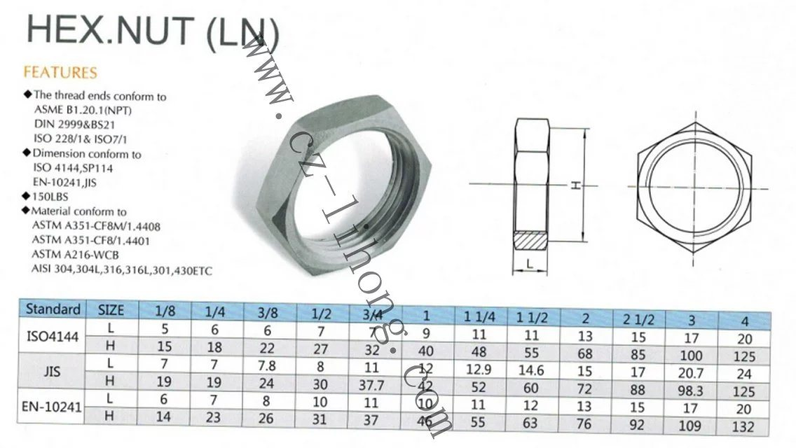 "1"" Stainless Steel 316 DIN2999 Hex Nut"