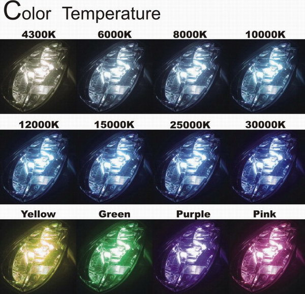Color-Temperature-of-HID-Xenon-Conversion-Kits.jpg