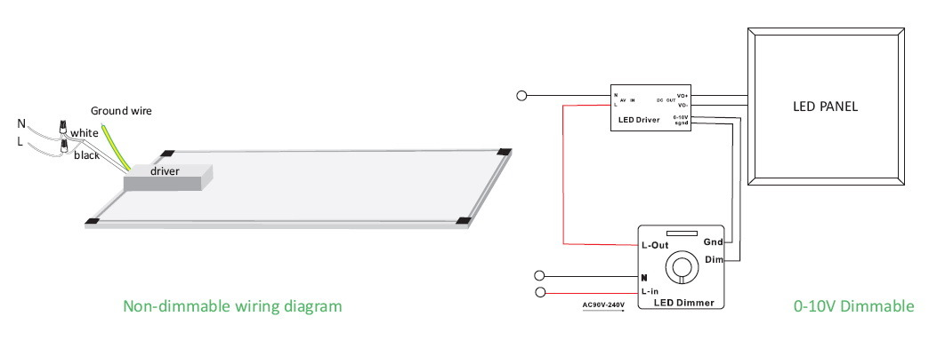 Ceiling/Recessed/Hanging 5 Years Warranty SMD 0-10V Dimming 36W 1X4FT Square LED Panel Light Lighting with Ce RoHS ERP UL Dlc4.0