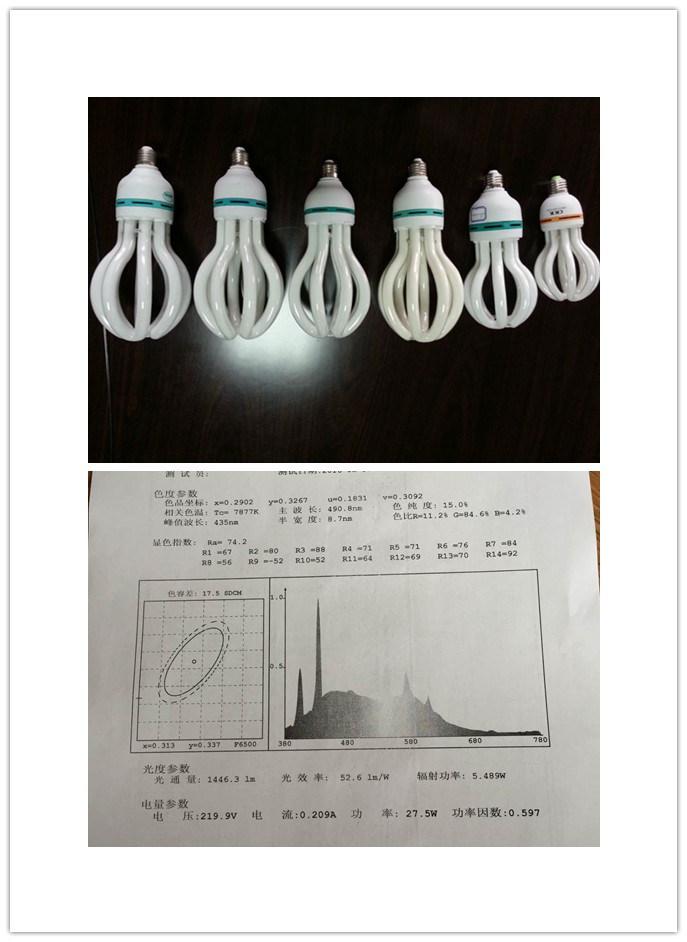 Energy Saving Lamp 150W Torque Type Halogen/Mixed/Tri-Color 2700k-7500k E27/B22 220-240V