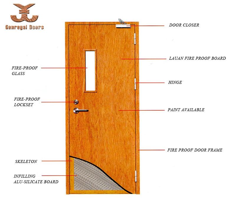 Fire rated wood door jfd 814 china fire rated door for Fire rated doors