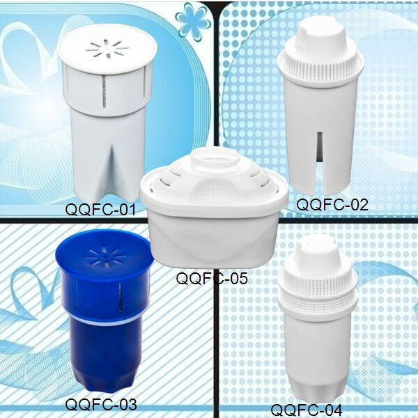 Factory Sell Directly! Best Quality Cheapest Price B Compatible Filter