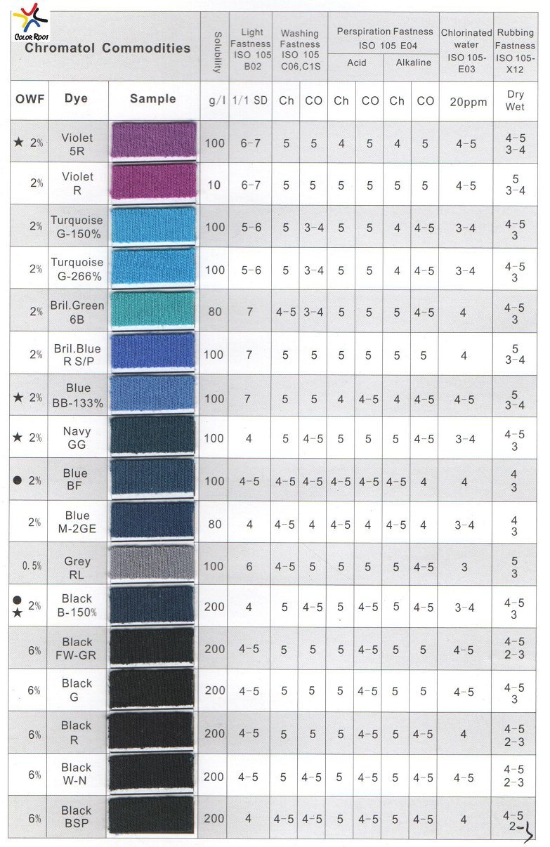 Liyuansol Commodities Reactive Dyes