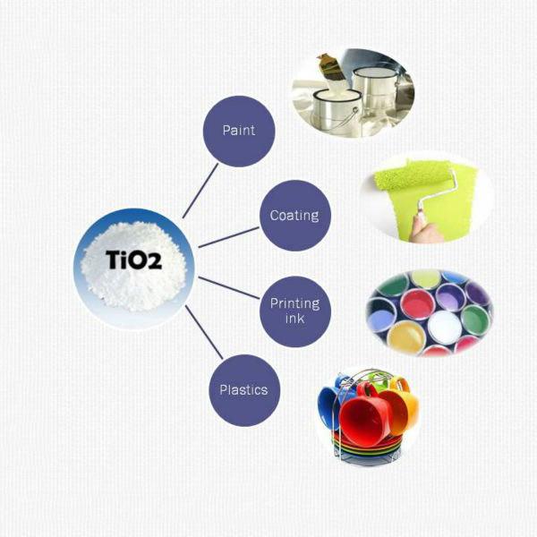 Industry Grade Anatase Titanium Dioxide (A-0101)