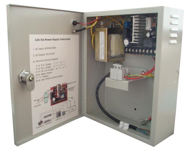 Unit 2 global access control