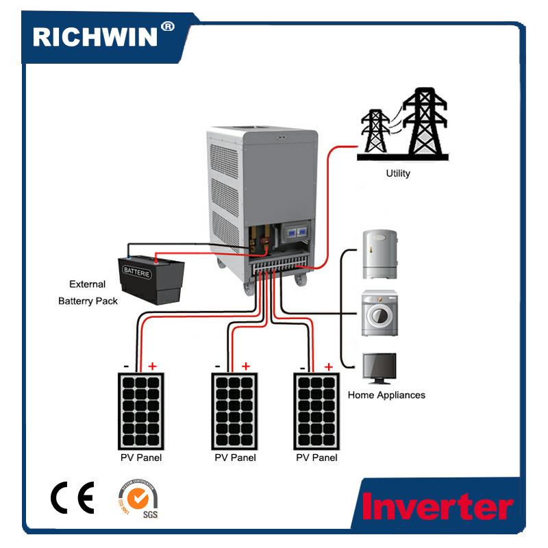 9kVA~12kVA Pure Sine Wave Solar Inverter, High Frequency on/off Grid Hybrid