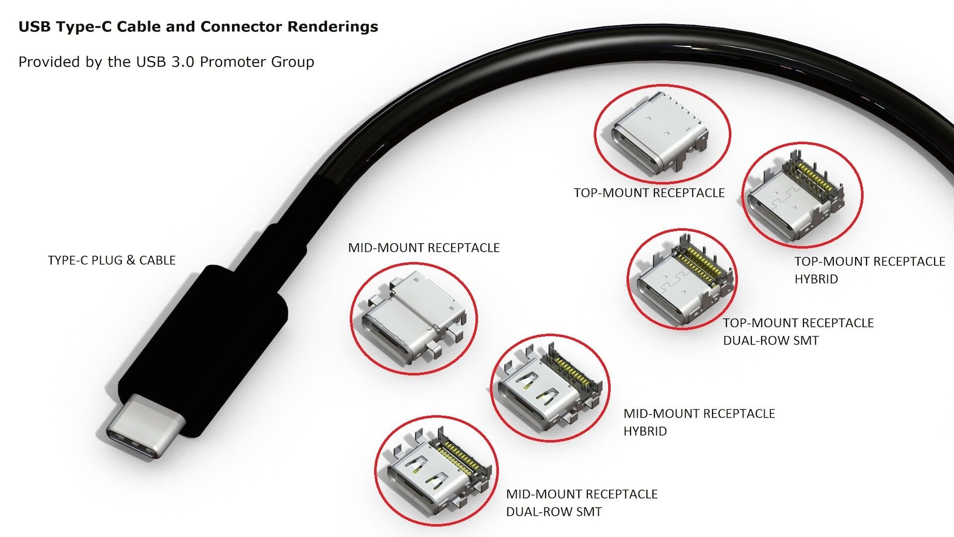USB 3.1 Type C Male Interface to Male Data Cable