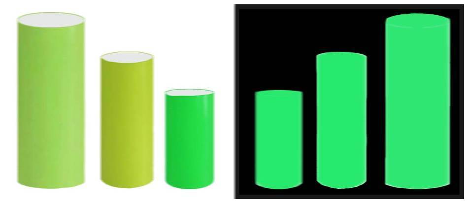 Photo Luminescent Tape in The Dark for Safety Signs