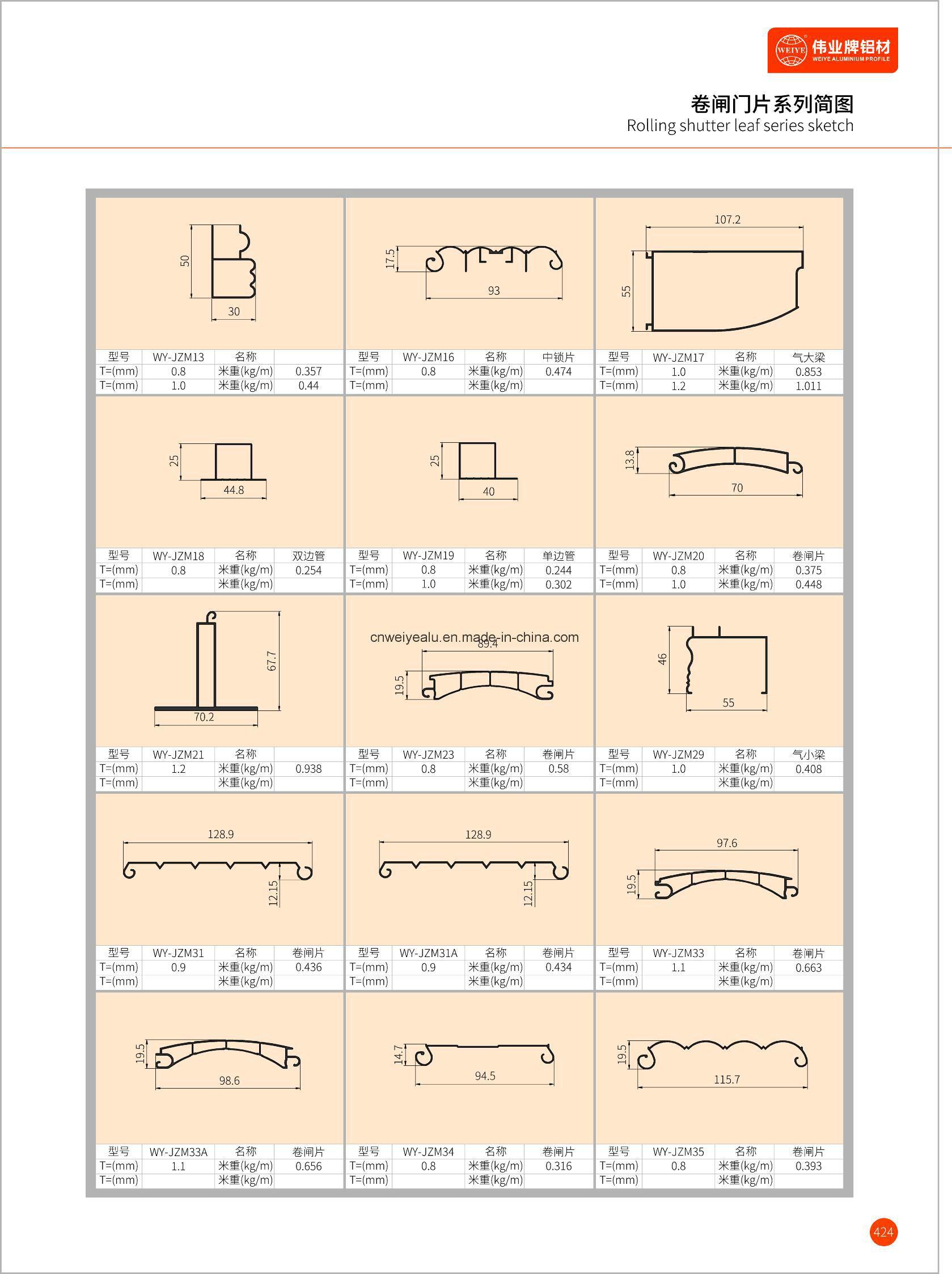 High Quality Rolling Shutter Aluminium Profile Rolling Doors