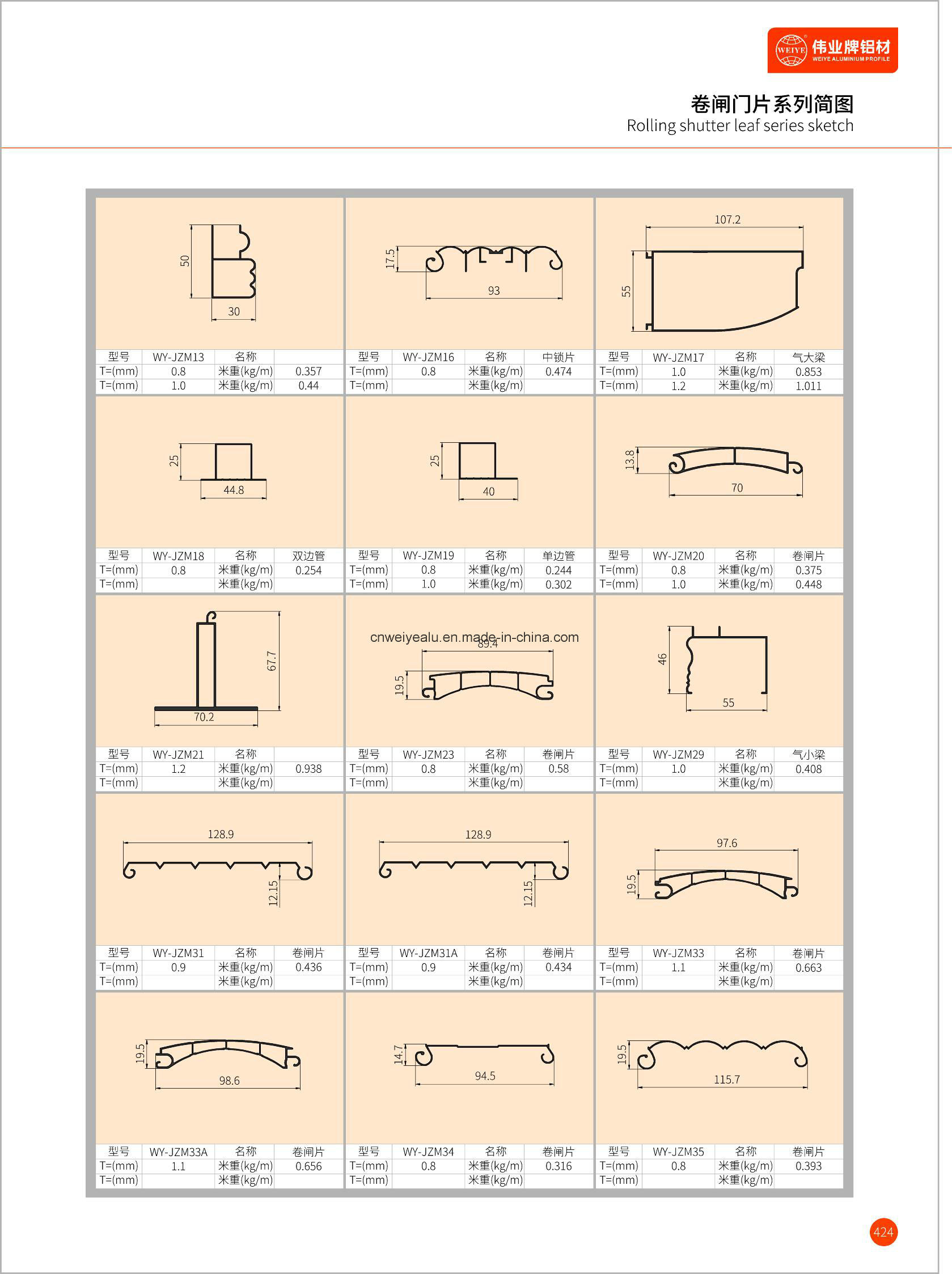 High Quality Znodizing Rolling Shutter Aluminium Profile Rolling Doors