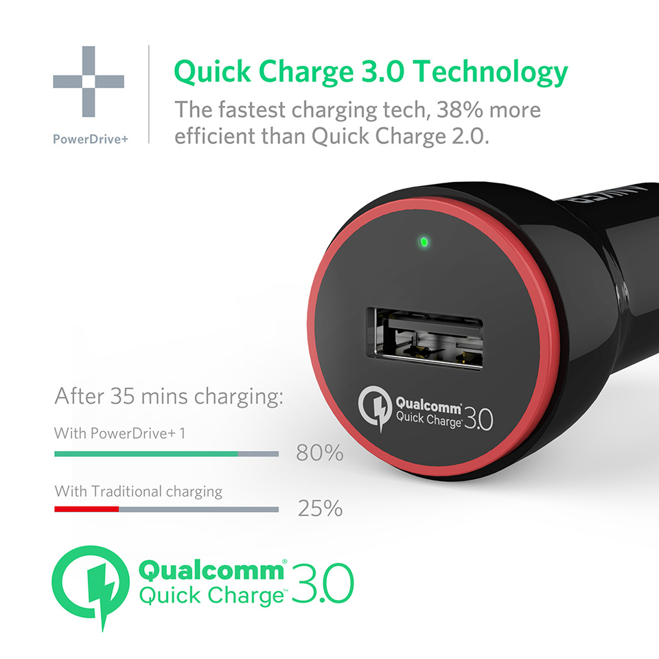 Anker 24W USB Car Charger