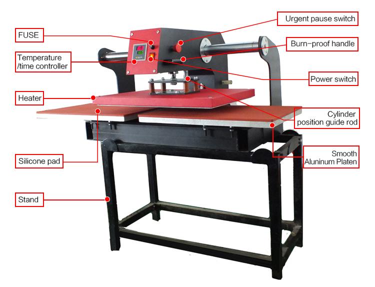 Double Station Pneumatic Heat Press Machine
