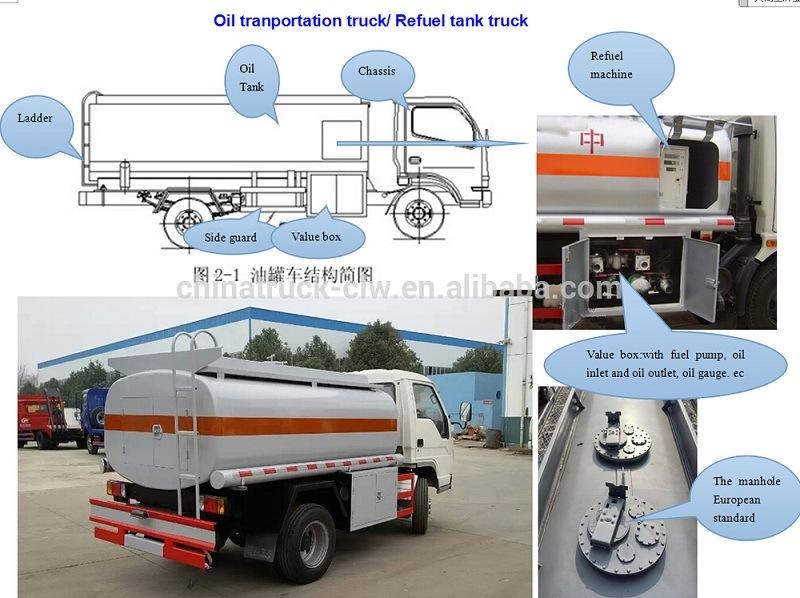 4*2 Foton Forland Mini Refueling Tank Truck
