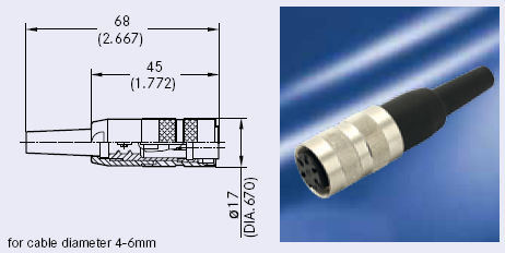 M16 Female Cable Connector