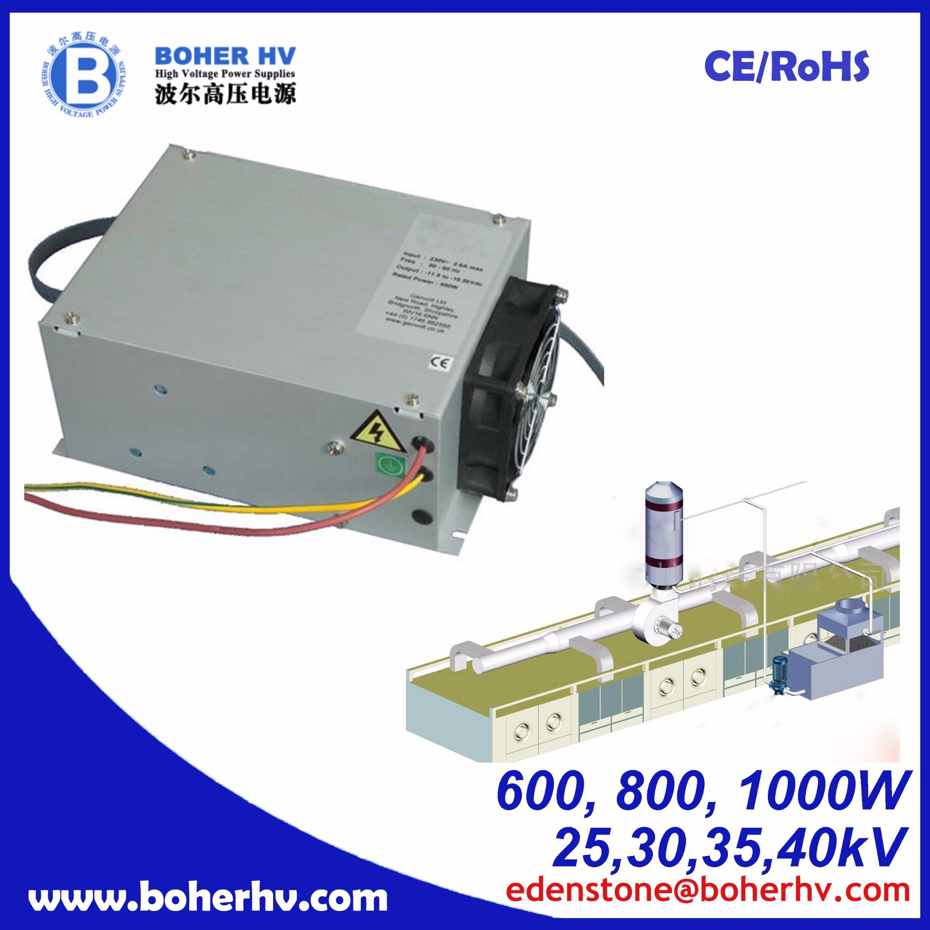 High Voltage Air Purification Power Supply 1000W CF06