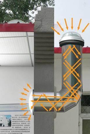 china solar tubular skylight system china solartube tube lighting