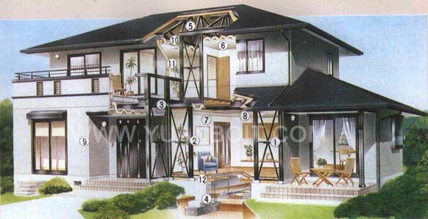 China structural steel house as beautiful villa photos for Structural steel home designs